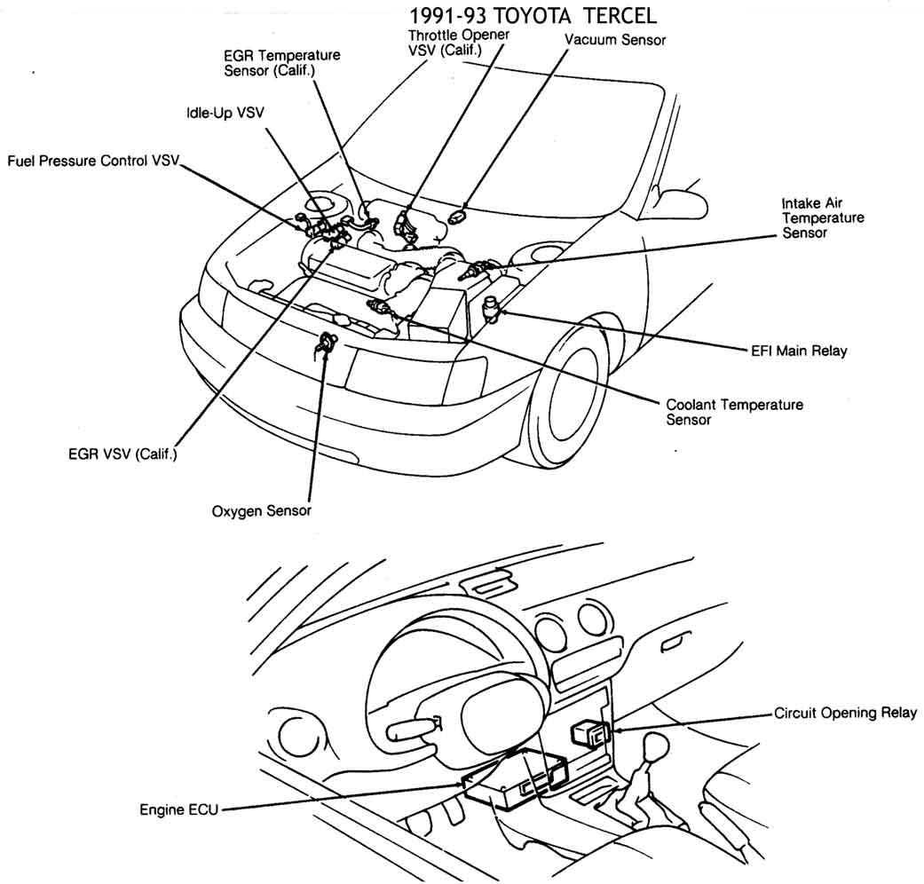Download Manual Carburador Toyota Tercel 89 Free