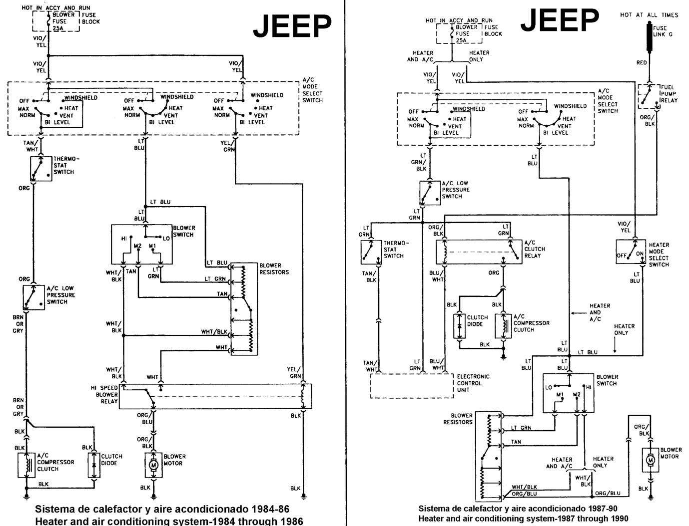 Wiring Diagram Jeep Liberty Sport Jeep Auto Wiring