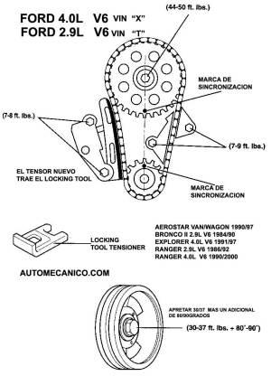 FORD Explorer 40L SOHC | Cadena de tiempo  Timing chain