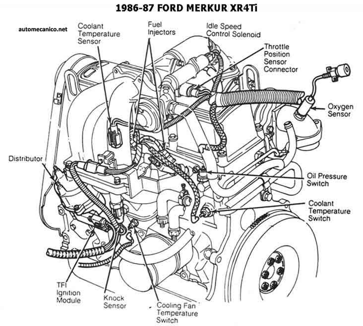 Ford Sierra Automático