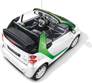 La Smart électrique Cabrio