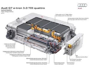 Audi Q7 etron : prix, consommation, fiche technique, autonomie