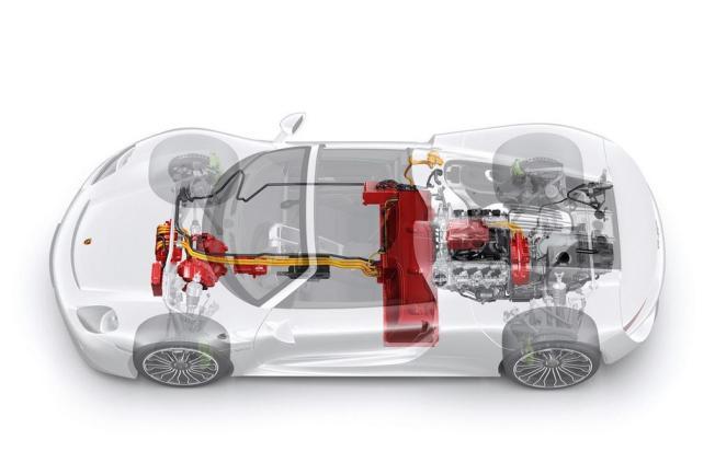 Schéma motorisation hybride Porsche 918 Spyder