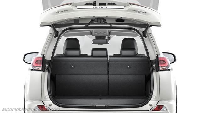 Dimensions Toyota RAV4 2016 Coffre Et Intrieur