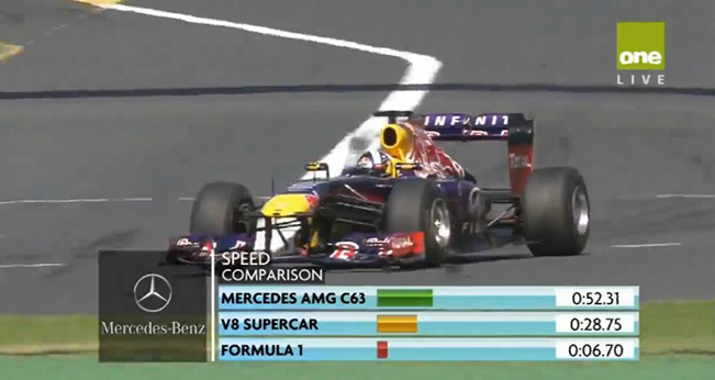 Mercedes Benz C63 AMG Vs V8 Supercar Vs Red Bull F1 At