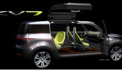 Hip To Be Square The Kia Naimo Concept