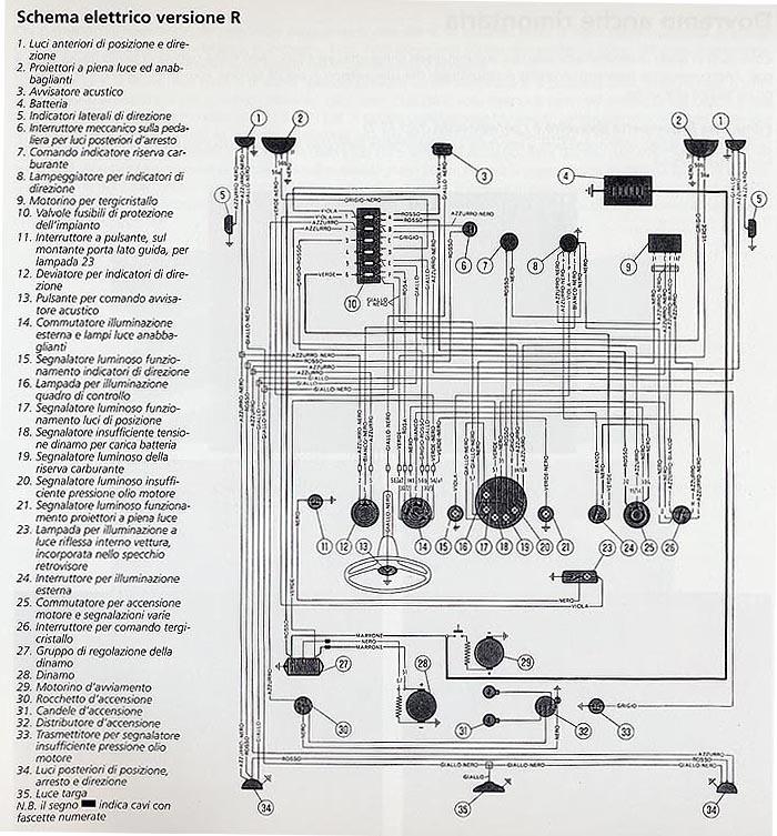 FIAT  Car Manuals PDF & Fault Codes DTC