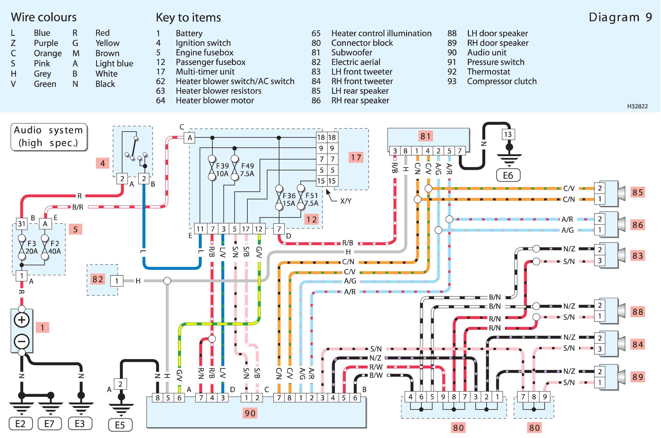 fiat punto mk2 radio wiring diagram somurich com rh somurich com fiat radio wiring diagram fiat radio wiring diagram