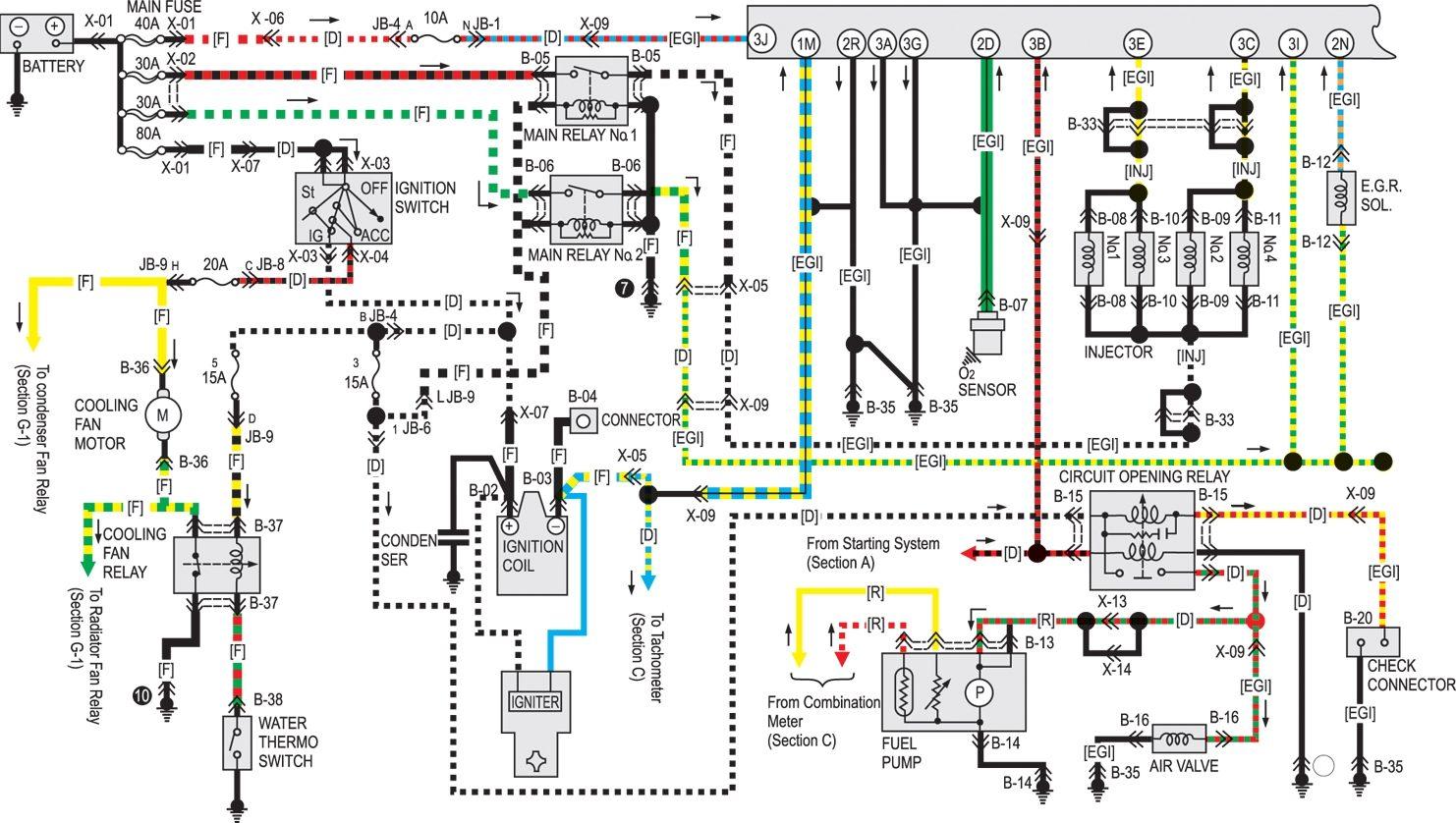 Mazda  Car Manuals PDF & Fault Codes DTC