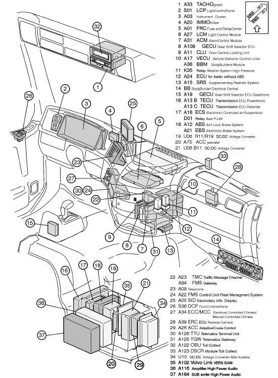 Kenworth T800 Fuse Panel Diagram Kenworth Wiring Diagram Images