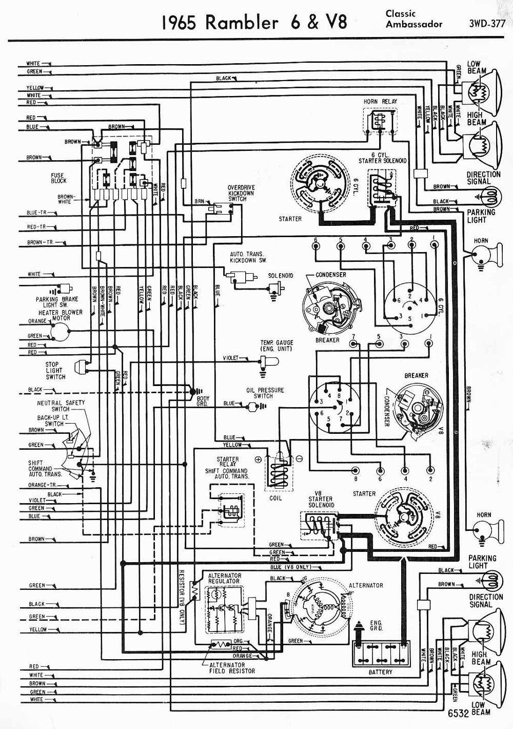 Transit Connect Tow Bar Wiring Diagram 38 Images Towing Ford Towbar Efcaviation Com Diagrams Of 1965 Amc Rambler 6 And V8 Classic Ambassador Part 2resized665