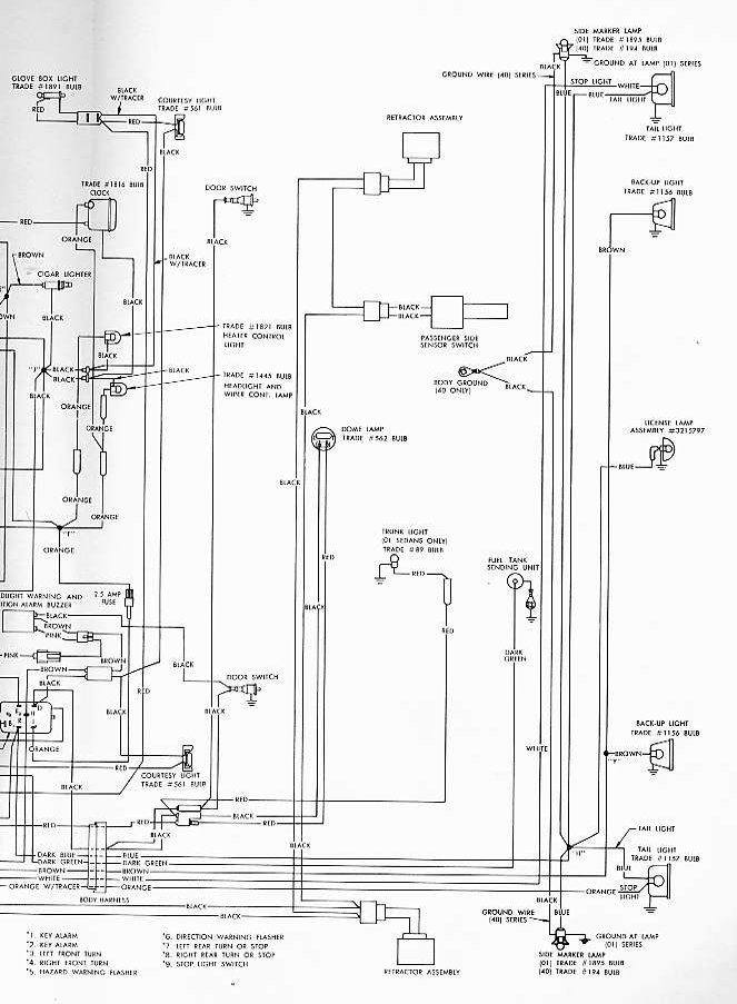 AMC  car manuals, wiring diagrams PDF & fault codes
