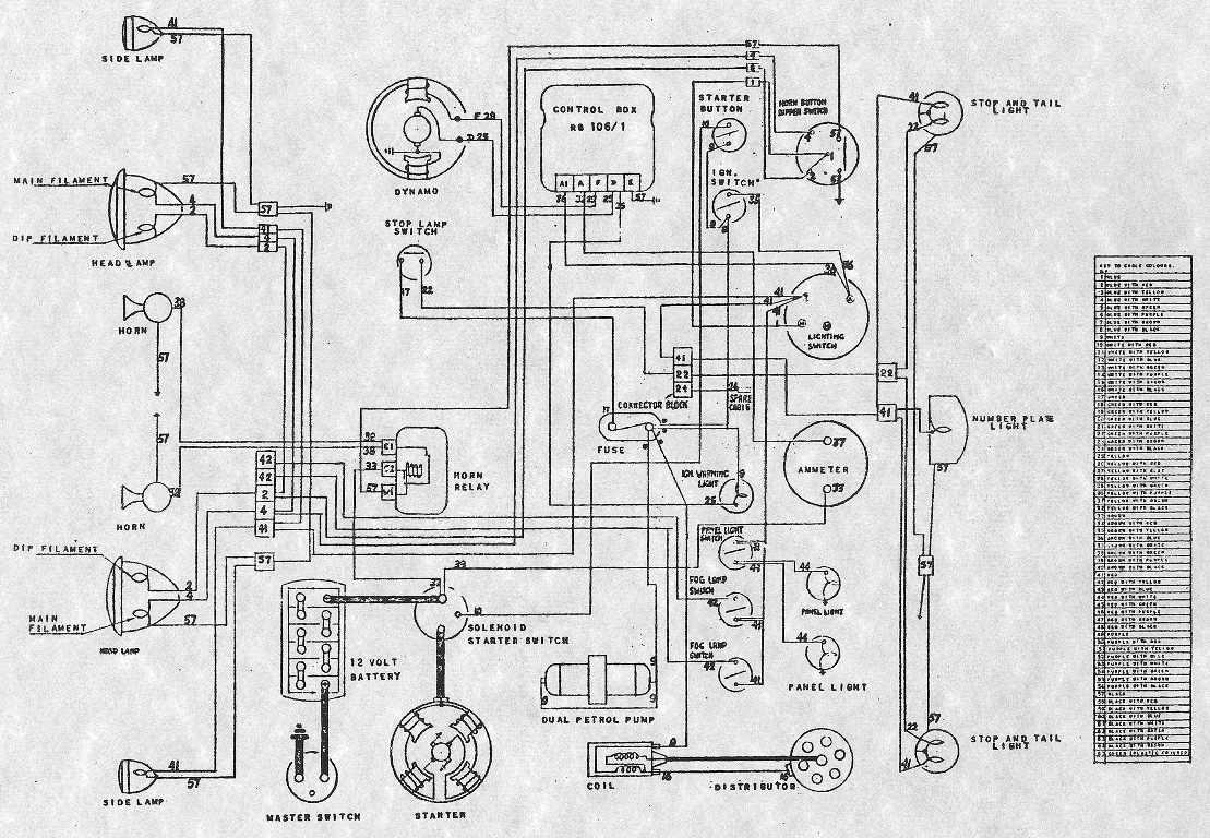 Aston Martin  car manuals, wiring diagrams PDF & fault codes