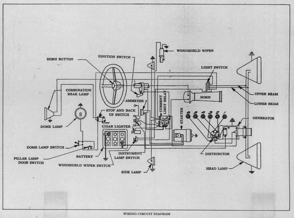 Buick  Car Manuals PDF & Fault Codes DTC
