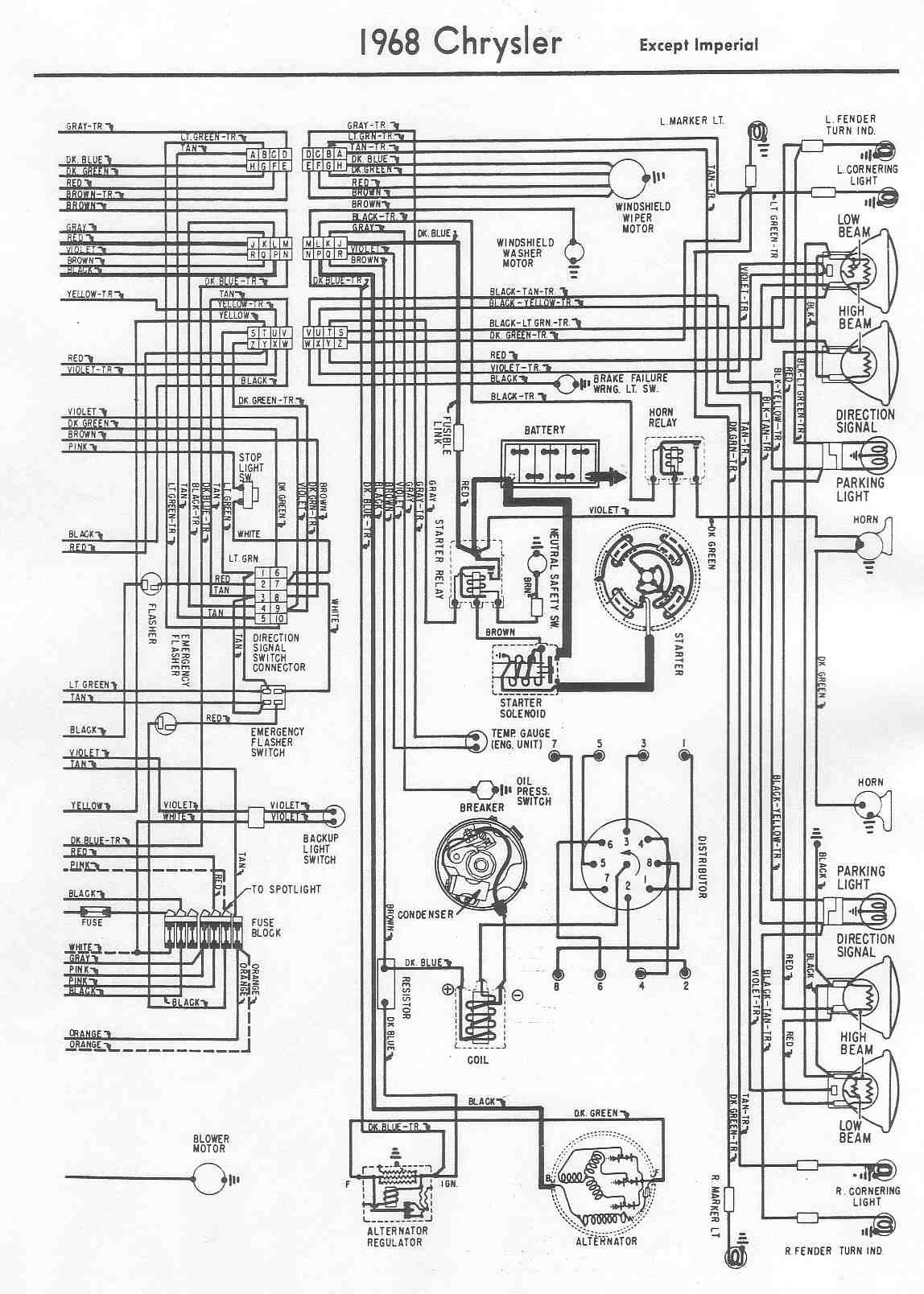 Chrysler  car manuals, wiring diagrams PDF & fault codes