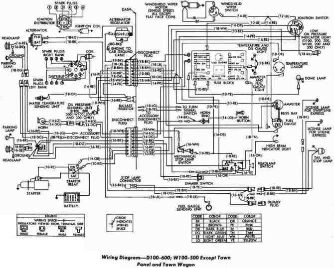 dodge journey wiring diagram  save wiring diagrams ball