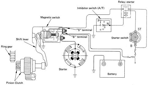 1997 Isuzu Rodeo Diagrams 1997 Jeep Wrangler Diagrams