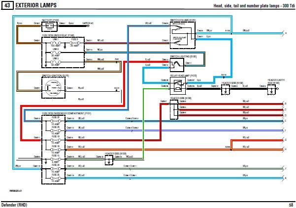 Land Rover  Car Manuals PDF & Fault Codes DTC
