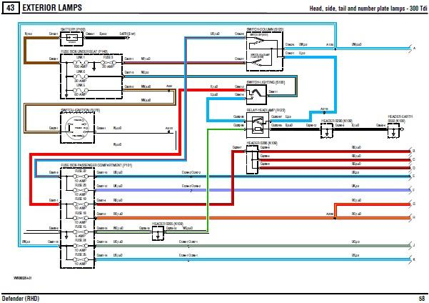Land Rover Defender Wiring Diagram 300tdi  Somurich