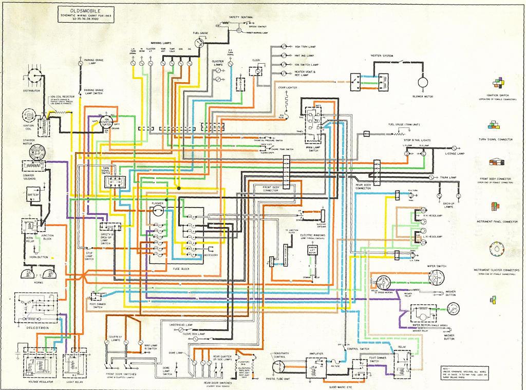 Oldsmobile  car manuals, wiring diagrams PDF & fault codes