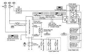 Nissan  Car Manuals, Wiring Diagrams PDF & Fault Codes