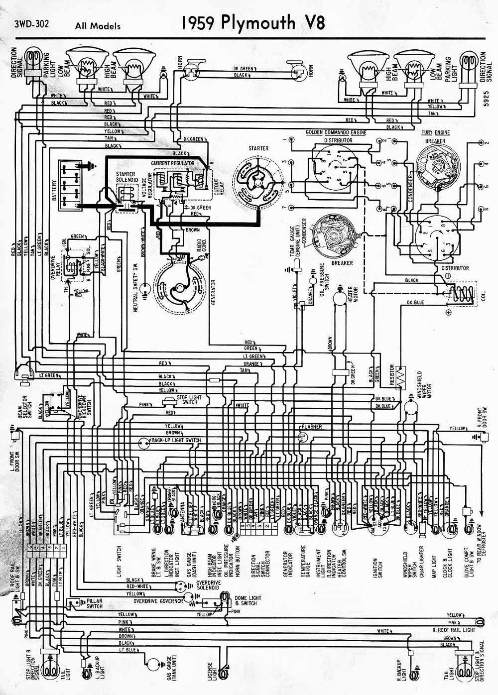Plymouth  car manuals, wiring diagrams PDF & fault codes