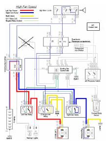 Peugeot  Car Manuals PDF & Fault Codes DTC
