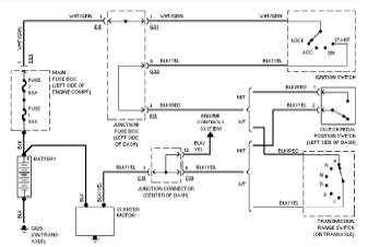 Suzuki  car manuals, wiring diagrams PDF & fault codes