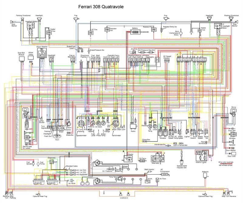 Ferrari  Car Manuals, Wiring Diagrams PDF & Fault Codes