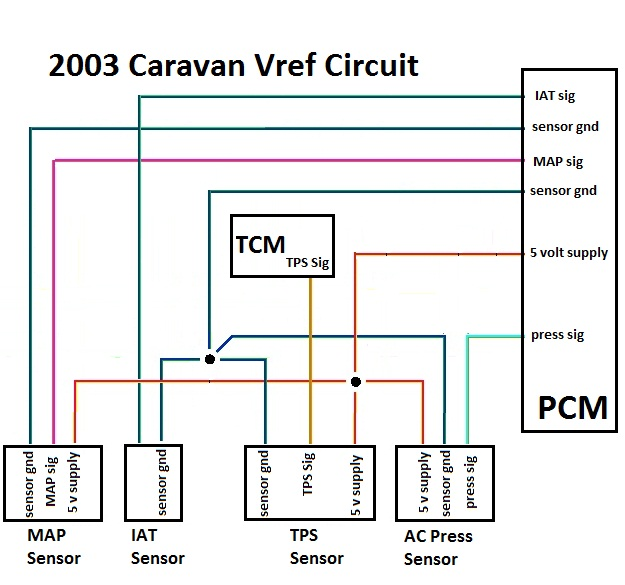 wiring diagram schematics for 2006 dodge grand caravan html with 2004 Caravan Wiring Diagram on 1998 Ford Windstar Alternator Does Not moreover 2kgka Hello 2003 Dodge Grand Caravan Sport W 3 3l as well 2010 Dodge Ram 1500 Fuse Box likewise 2004 Caravan Wiring Diagram together with Leslie Stefanson James Spader.