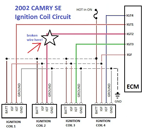 troubleshooting 2002 toyota camry misfire p0302 code using