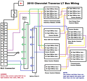 Chevrolet Traverse Wiring Diagram | WIRING DIAGRAM