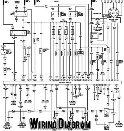 auto wiring schematics  trusted wiring diagrams •