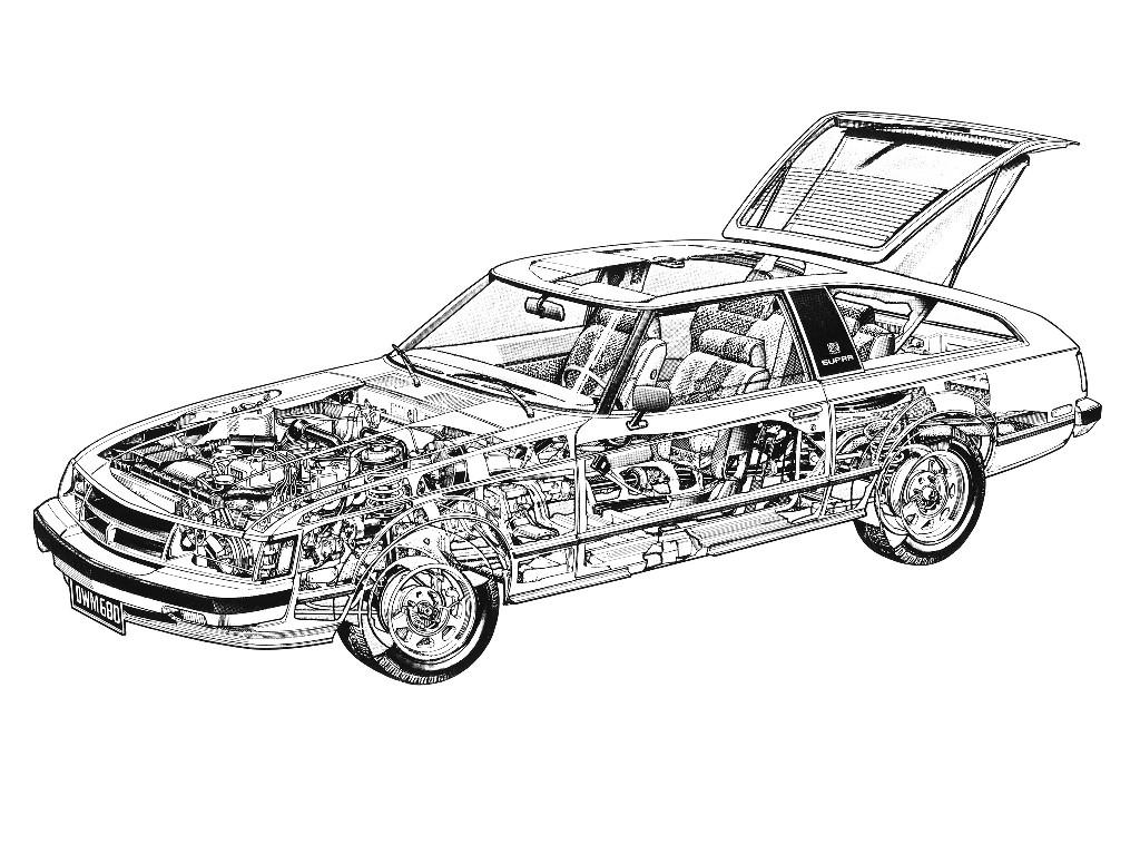 Toyota Supra L Histoire Des Precedentes Generations