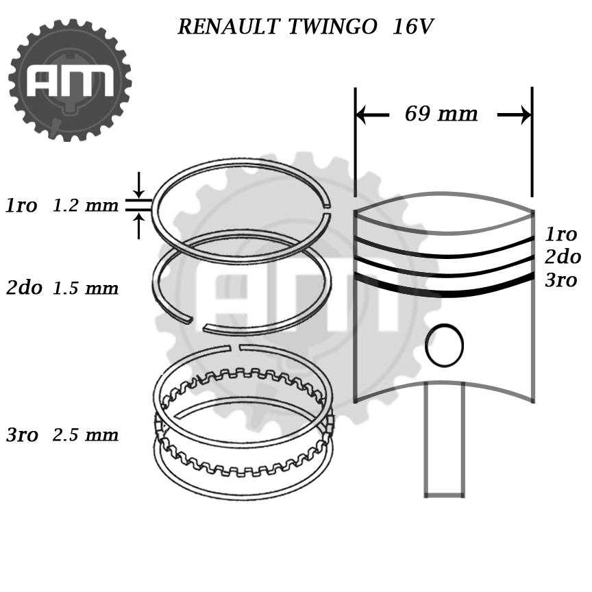 Anillos Motor Twingo 16 Valvulas