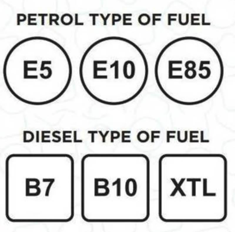 Combustible Gasoil y Gasolina