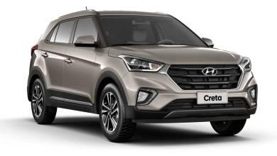 Photo of Nueva Hyundai Creta: Mayor confort y seguridad