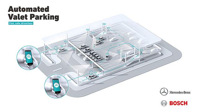 Bosch i Daimler demonstriraju parkiranje bez vozača u stvarnom prometu