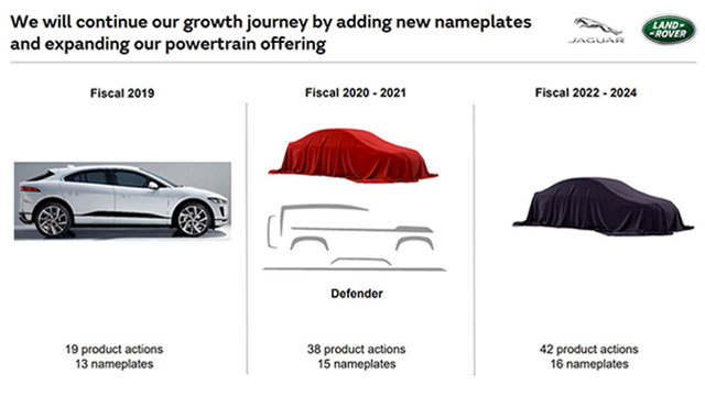 Jaguar Land Rover predstavio planove za novu platformu