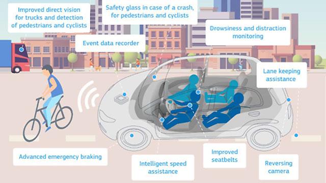 EU proširuje popis obvezne sigurnosne opreme novih automobila