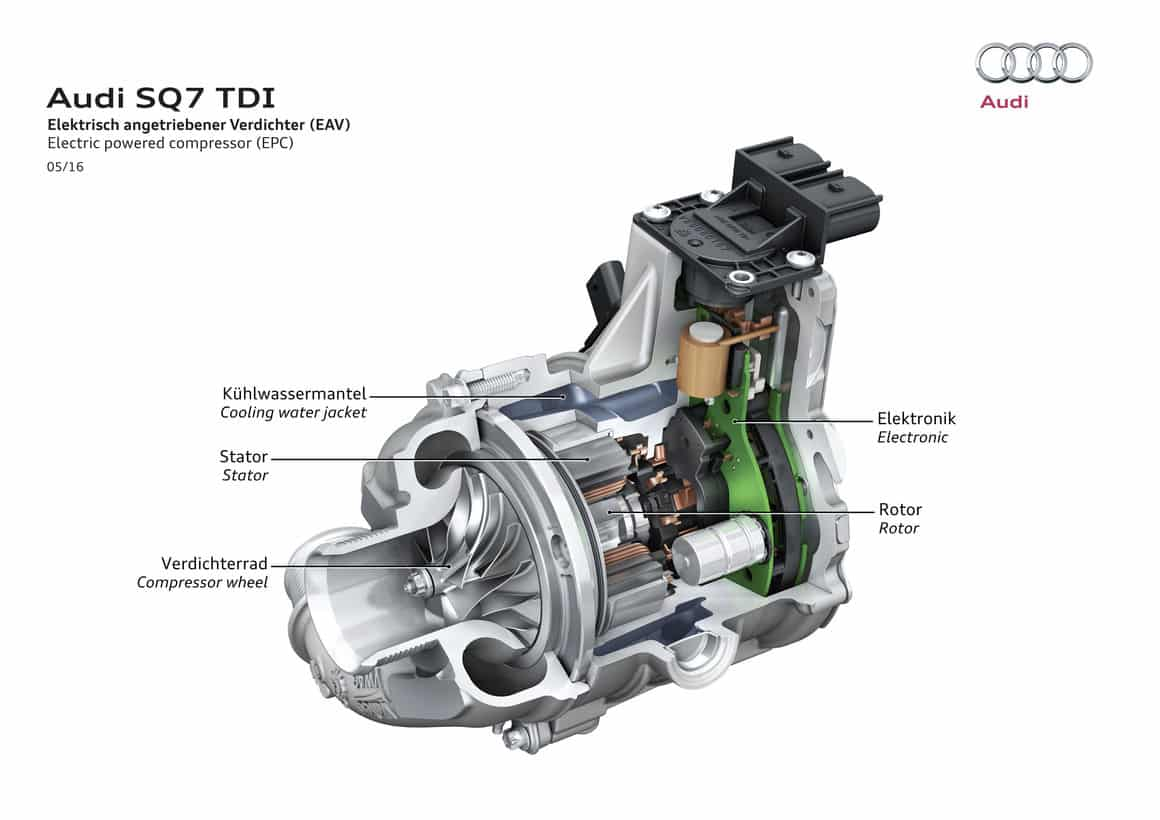 Asi Funciona El Turbo Electrico Del Audi Sq7 Sin Turbo Lag