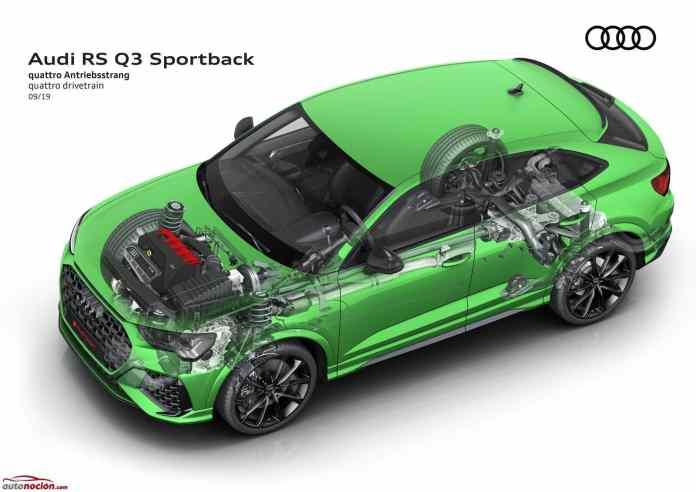 Opinión y prueba Audi RS Q3 Sportback 2021
