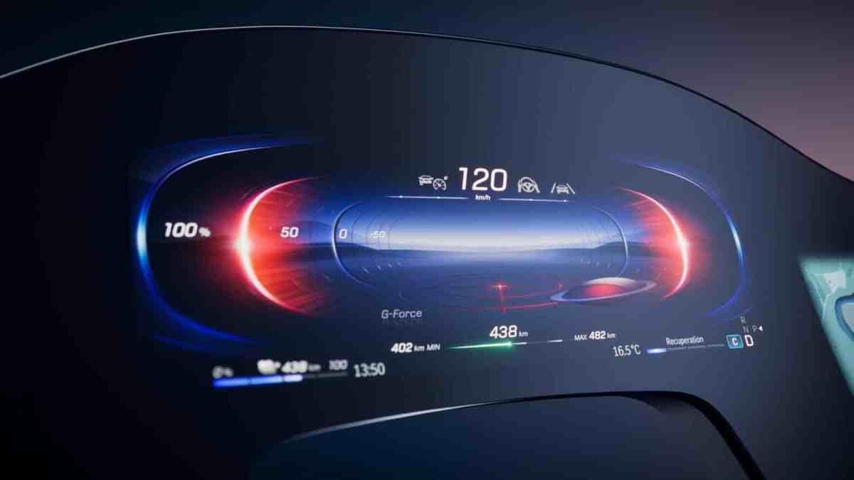 The new MBUX Hyperscreen system of the Mercedes-Benz EQS