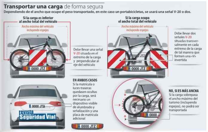 How to mark protruding cargo in cars and vans