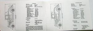 1932 Ford Restorers Guide Service Manual