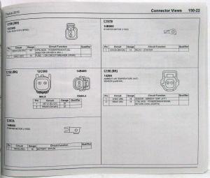 2015 Ford Taurus & Police Interceptor Electrical Wiring