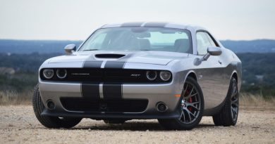 2015 Dodge Challenger 6.4L HEMI SRT Engine Specifications