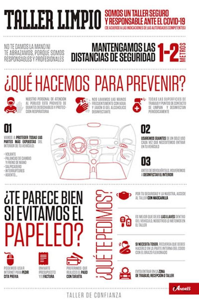 Infografia para talleres