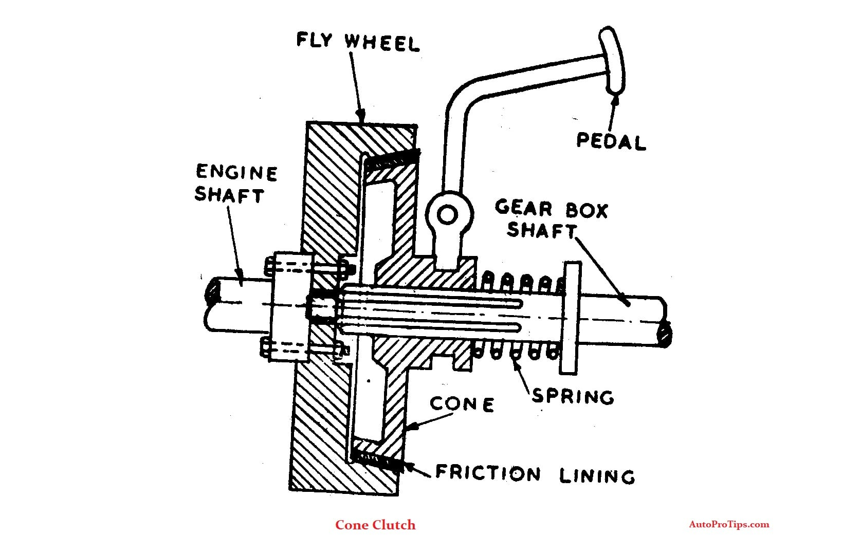 Engine And Clutch Contact Diagram - Wiring Diagrams Show