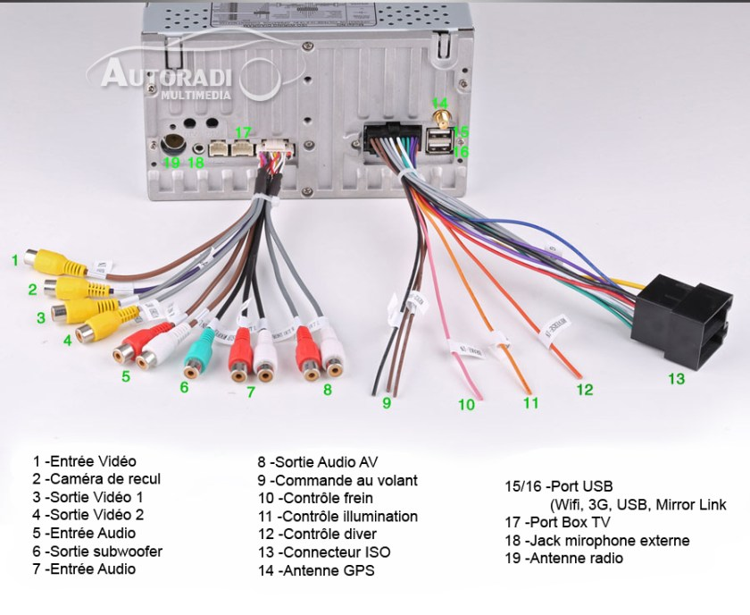 Best Dish Network Wiring Diagram Ideas Images for image wire – Dish Tv Wiring Diagram